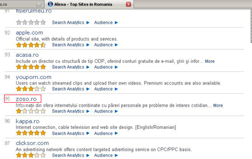 top 100 site-uri in Romania